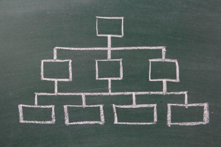 組織図のイメージ画像